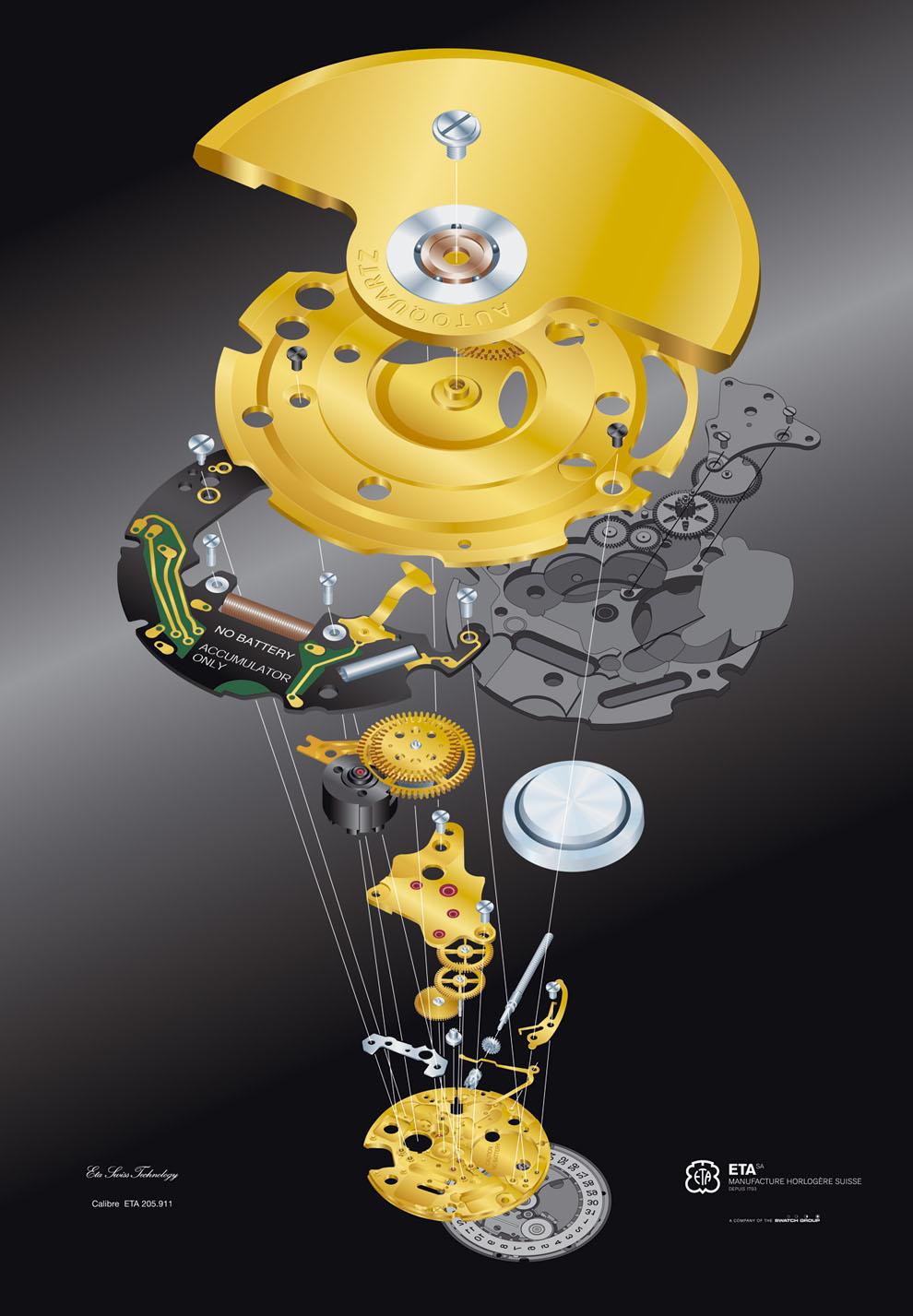 Đồng hồ Tissot cơ chế vận hành máy