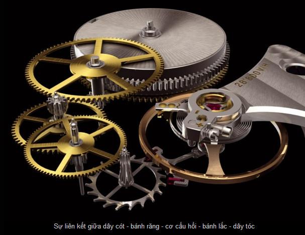 Đồng hồ Tissot 1853 Automatic T019.430.36.051.01 bánh răng chuyển động