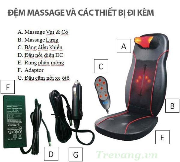 Gối massage hồng ngoại, gối massage đảo chiều ,máy massage Nhật Bản