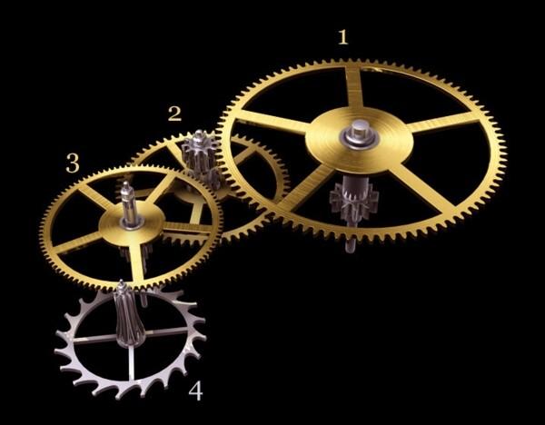Đồng hồ Tissot cơ phần bánh răng