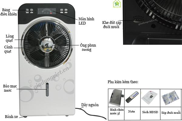 Quạt hơi nước Jiplai WY-33A12 tổng quan chi tiết