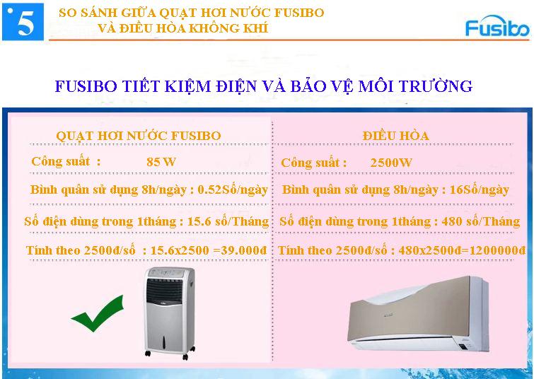 Quạt hơi nước Fusibo FB-EL616 tiết kiệm điện