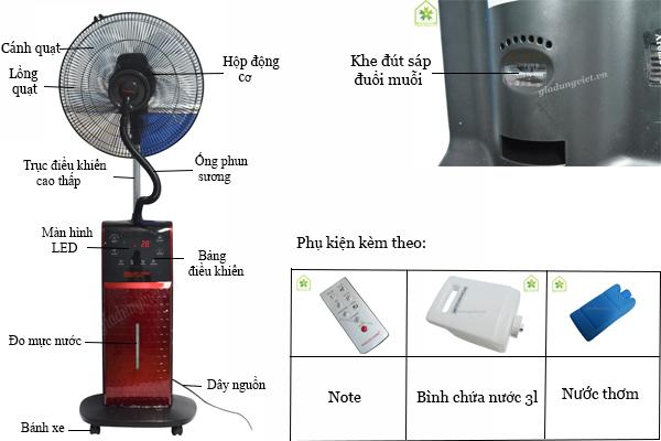 Quạt hơi nước Khaluck.Home KL-390 cấu tạo