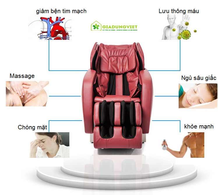 Ghế massage 3D SHIKA SK-8903 đa năng