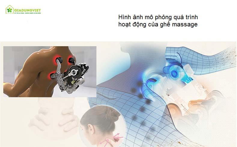 Ghế massage toàn thân SHIKA 3D 8905 con lăn