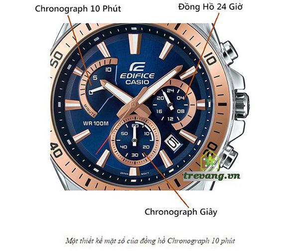 đồng hồ nam Chronograph 10 phút