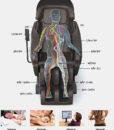 Ghế massage toàn thân Sapporo 5DS Nhật Bản