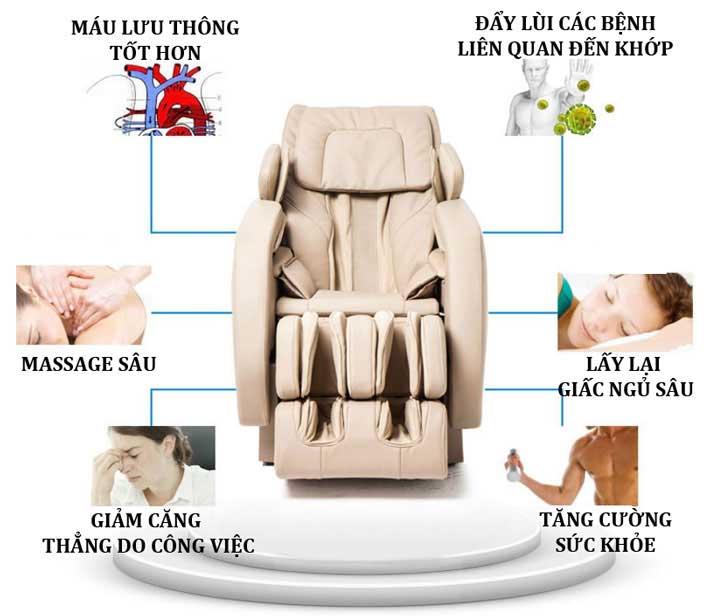ghế massage toàn thân poongsan hiện đại