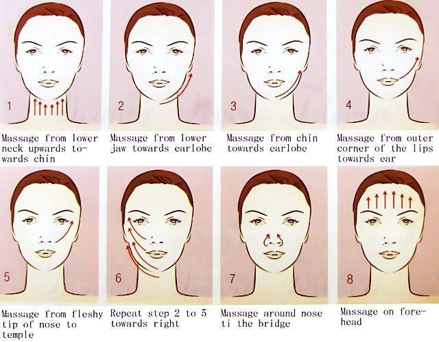 Bạn có thể chưa biết điều sau về máy massage mặt yaman
