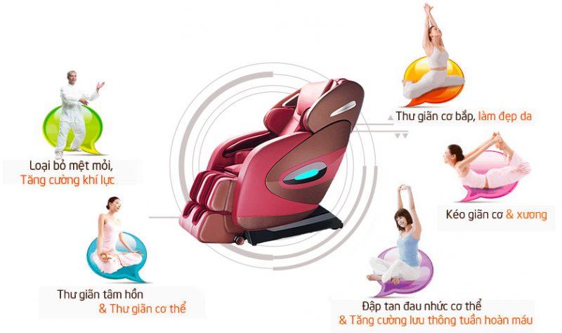 Địa điểm là yếu tố lựa ghế massage toàn thân loại nào tốt