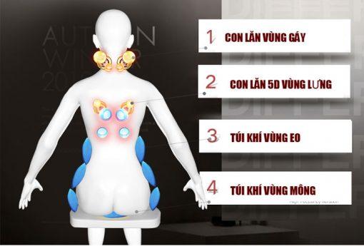 đệm massage toàn thân 6D Hàn Quốc con lăn