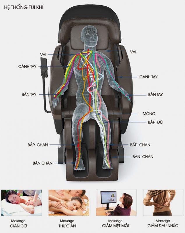 ghế massage toàn thân shika hiện đại