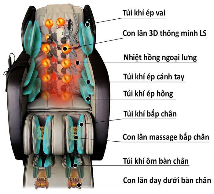 ghế massage toàn thân hàn quốc thông minh