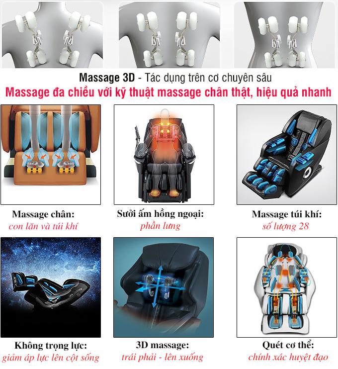 ghế massage toàn thân hàn quốc đặc sắc