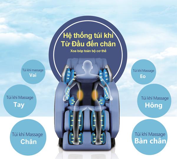 ghế massage toàn thân luxury đem lại lợi ích tốt cho sức khỏe