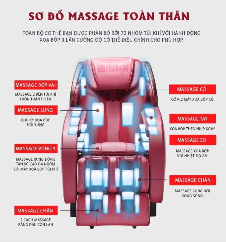 ghế massage toàn thân ogawa đem lại chất lượng cao