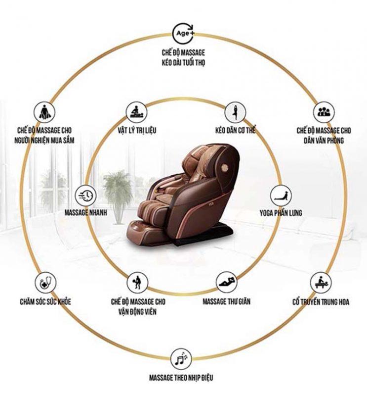 Ghế massage toàn thân shika đa chức năng