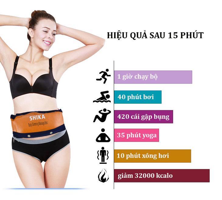 Máy mát xa bụng vibro giảm béo nhanh