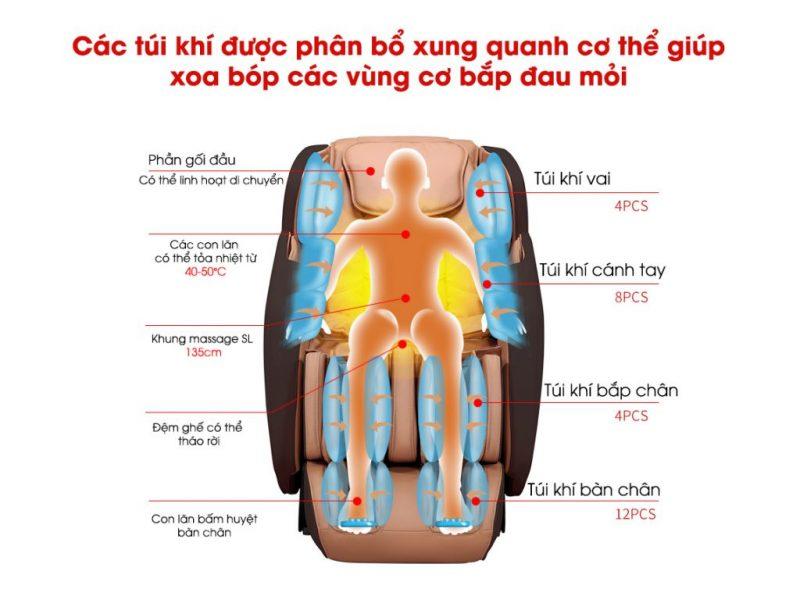 ghế massage toàn thân Fujikima Sky Pro FJ-A644 túi khí