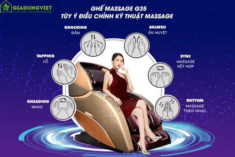 Công nghệ tự động tiên tiến ghế massage