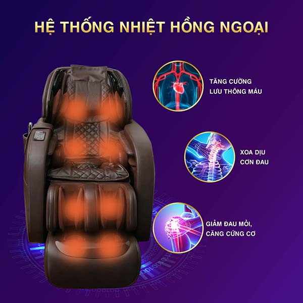 6 tiêu chí cao cấp đánh giá ghế massage shika đắt giá nhất