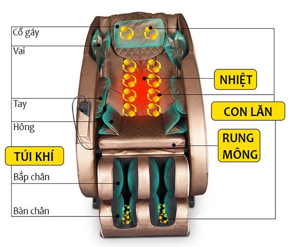 Ghế massage shika sk - 113 trị liệu đau nhưc xương khớp hiệu quả vượt trội