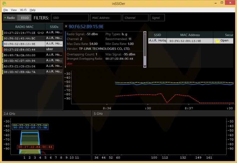 inSSIDer 4.1 1 min
