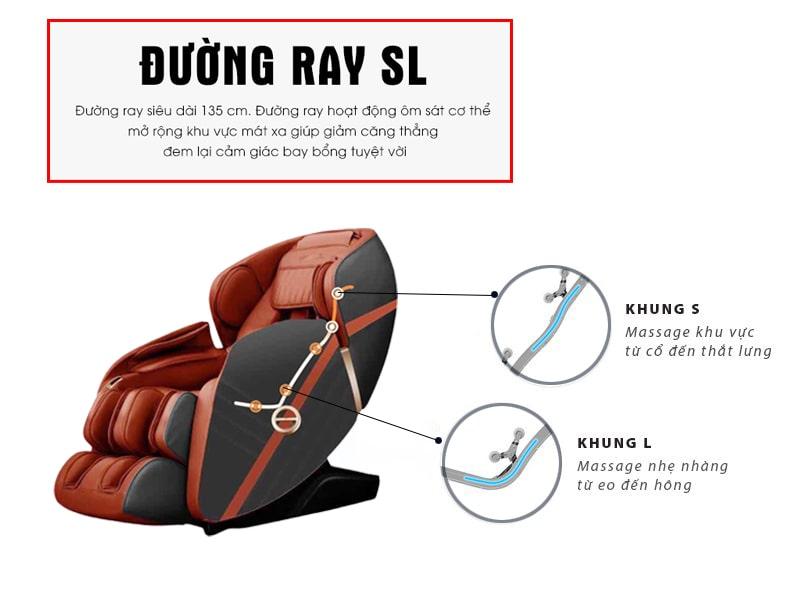 Duong Zay SL