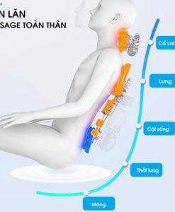 đệm massage OJUGU – GTK370 chính hãng