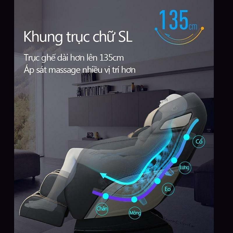 Ghế massage ITSU SU-180 trục massage S-L