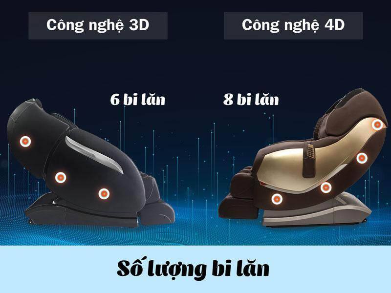Ghế massage giá rẻ Saporoo SP 69 số lượng bi lăn